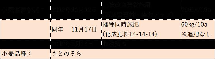 ブログ表1_20200819
