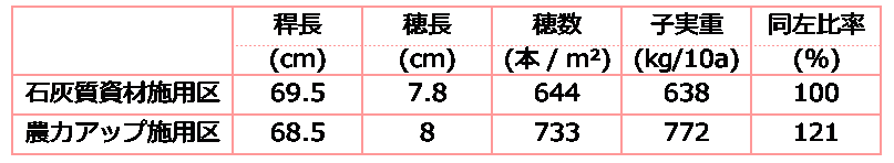 ブログ表2_20200819
